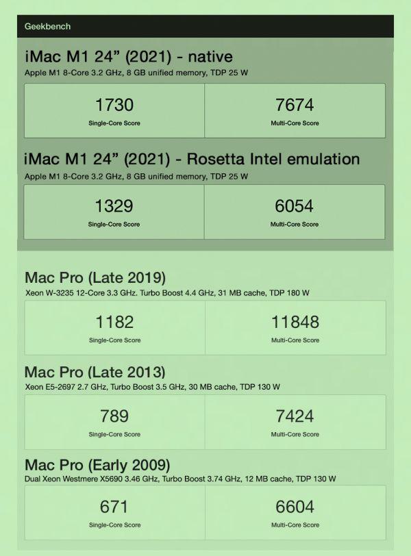 iMac M1 24
